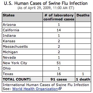 Swine Flu USA 2